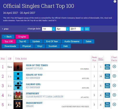 top 100 single charts kostenlos downloaden