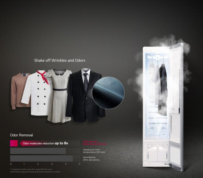 LG Styler  – Klädvårdsprodukten som snabbt fräschar upp dina kläder med ånga