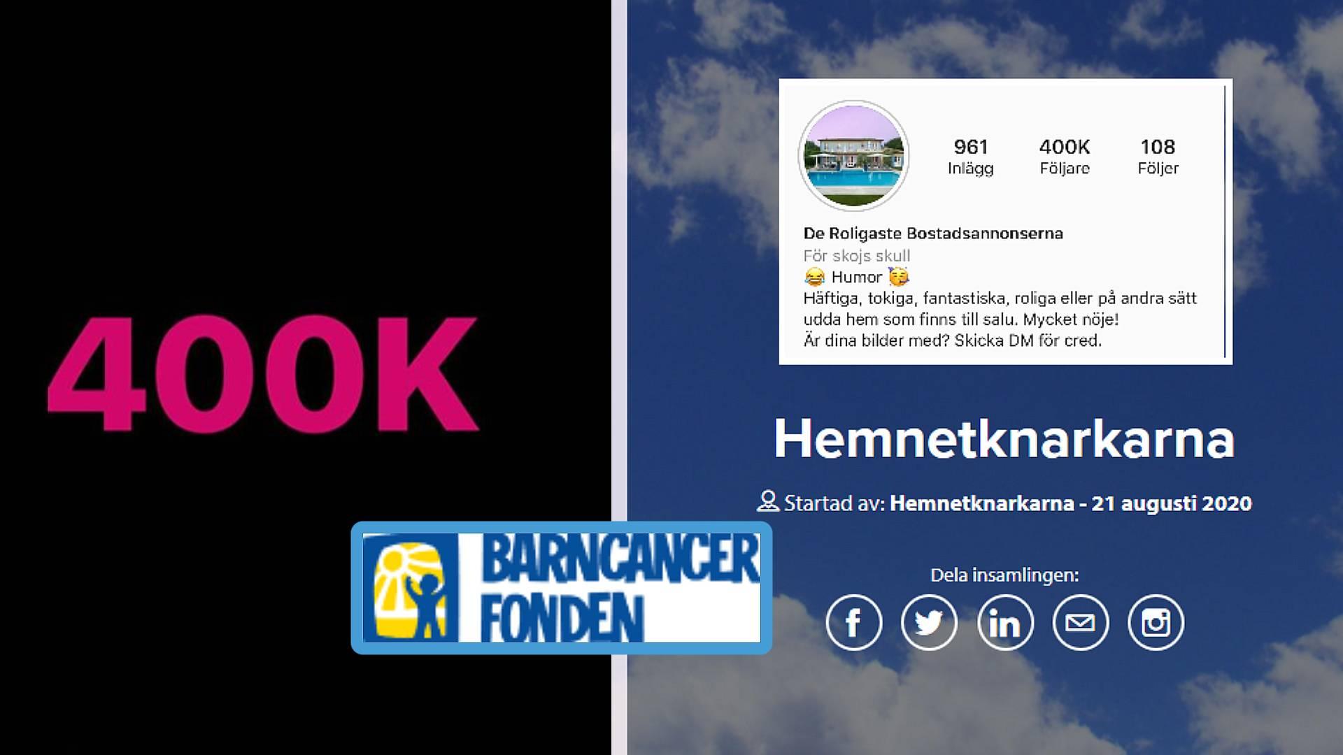 Skänk en krona -  Hemnetknarkarnas insamling till Barncancerfonden