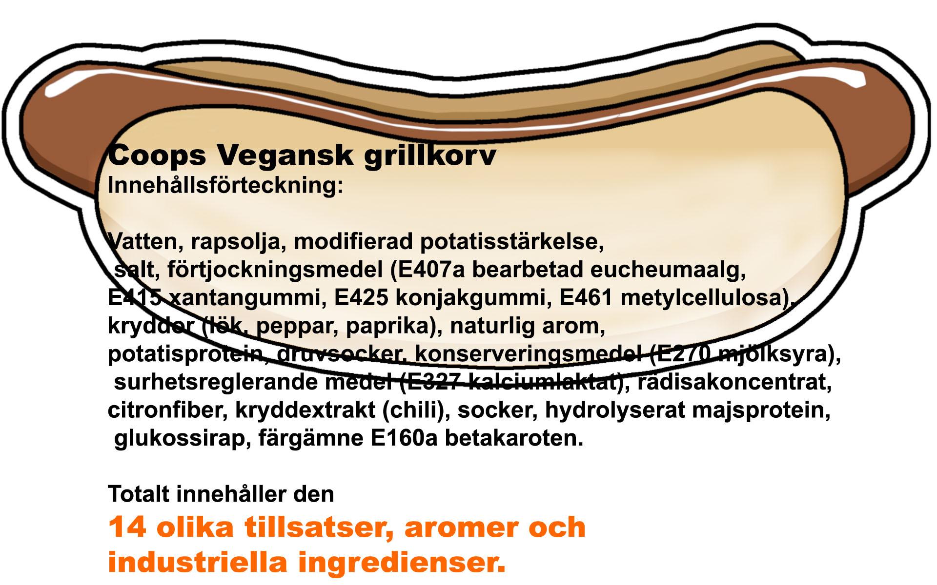 Mindre protein i vegokorven än i korvbrödet